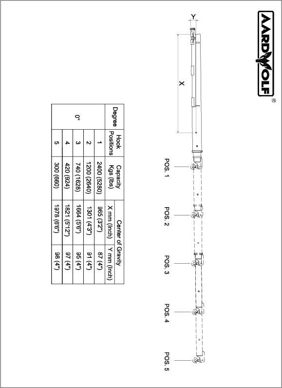 Gá cẩu xe nâng FB3LP-5420